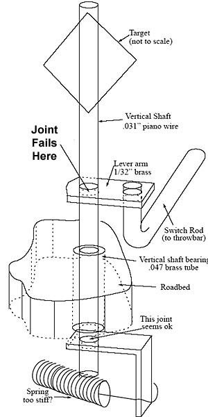 diagram of railroad track parts